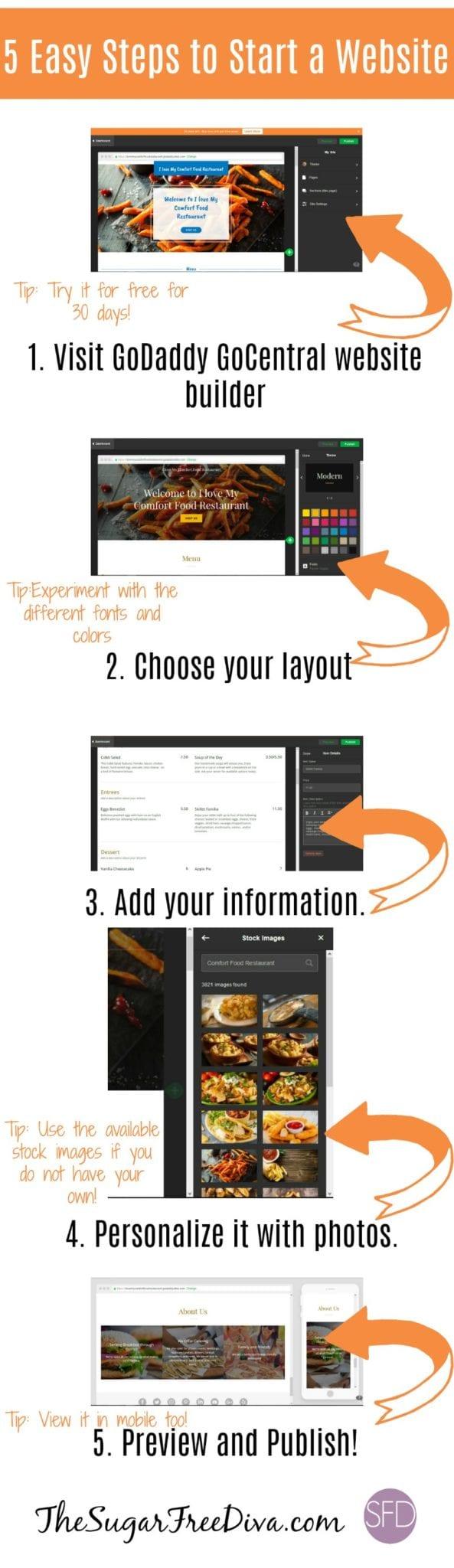 5 Easy Steps to Start a Website